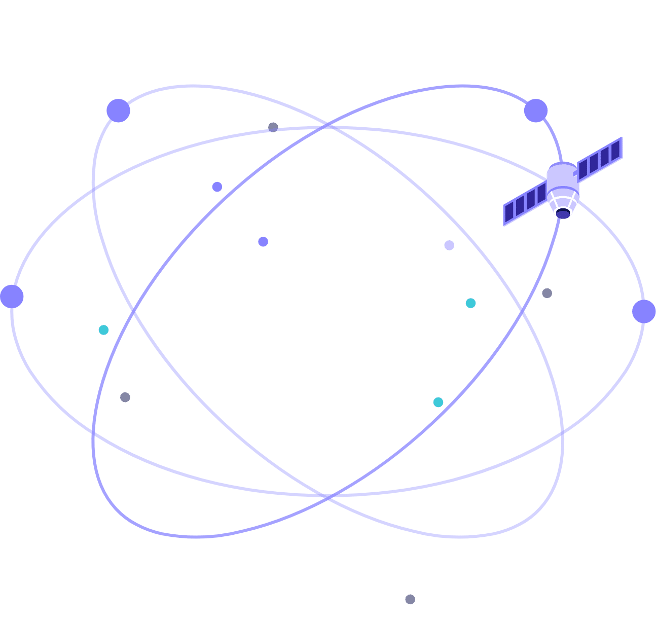 planets and satellite orbiting path